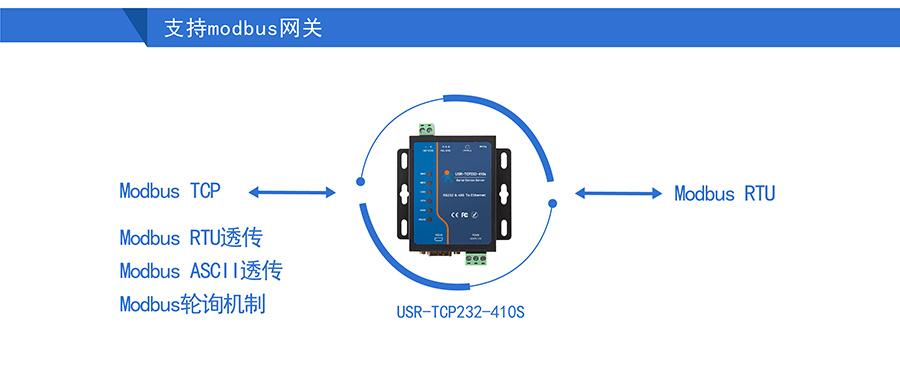 高性价比工业级双串口服务器支持modbus网关